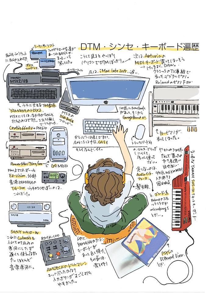 身の回りのことを書いたエッッセイ。DTMやシンセサイザー遍歴
